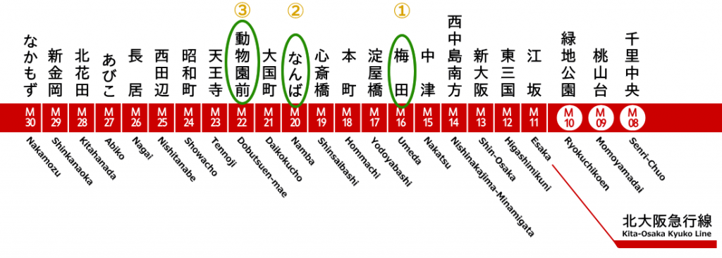Midosuji_Line